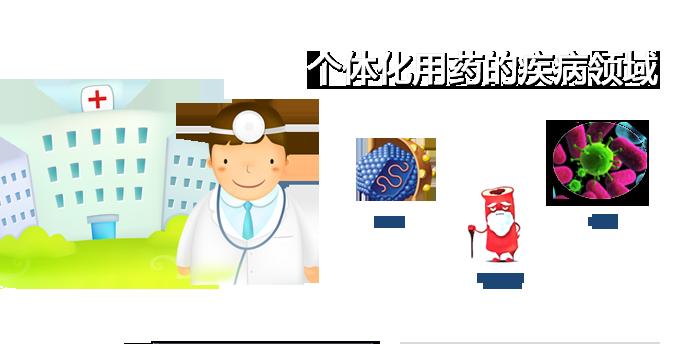 三济生物-个性化用药